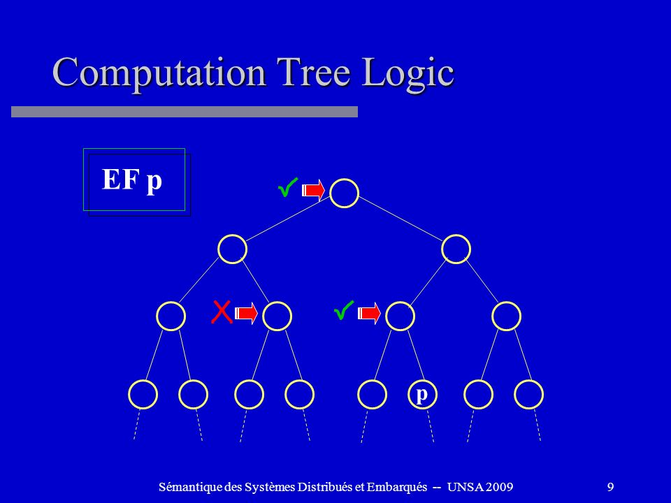 Sémantique des Systèmes Distribués et Embarqués -- UNSA 200920 Semantics: interpretation on Kripke structures Kripke structure K = (S,R,L) –S set of states –R transition relation –L valuation function L( )(s) -> True/False Path = infinite sequence (s 0,s 1, s 2, …) such that i (s i,s i+1 ) R