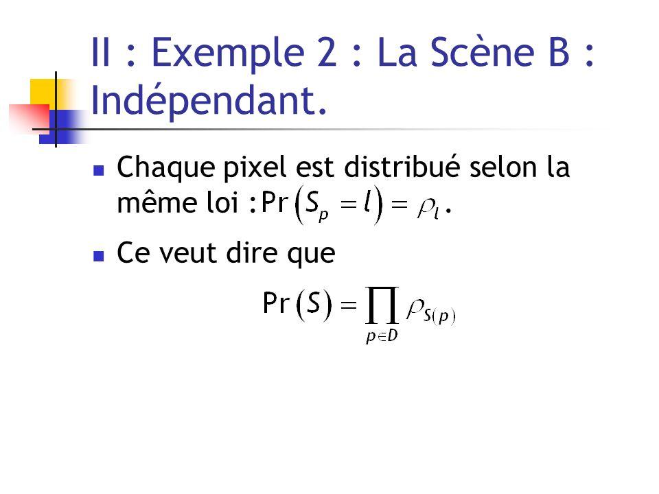 II : Exemple 2 : La Scène B : Indépendant. Chaque pixel est distribué selon la même loi :. Ce veut dire que