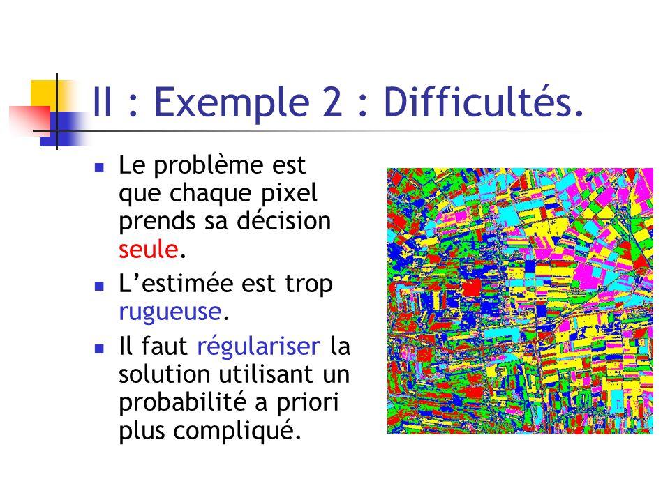 II : Exemple 2 : Difficultés. Le problème est que chaque pixel prends sa décision seule. Lestimée est trop rugueuse. Il faut régulariser la solution u