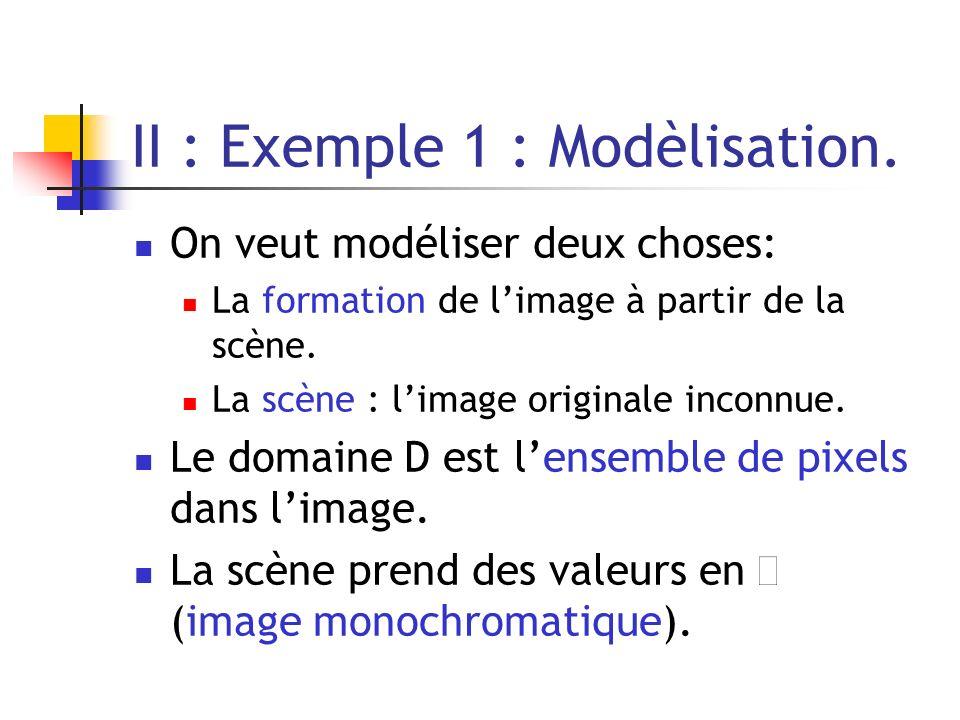 II : Exemple 1 : Modèlisation. On veut modéliser deux choses: La formation de limage à partir de la scène. La scène : limage originale inconnue. Le do