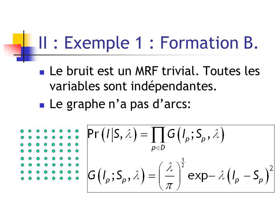 II : Exemple 1 : Formation B. Le bruit est un MRF trivial. Toutes les variables sont indépendantes. Le graphe na pas darcs:
