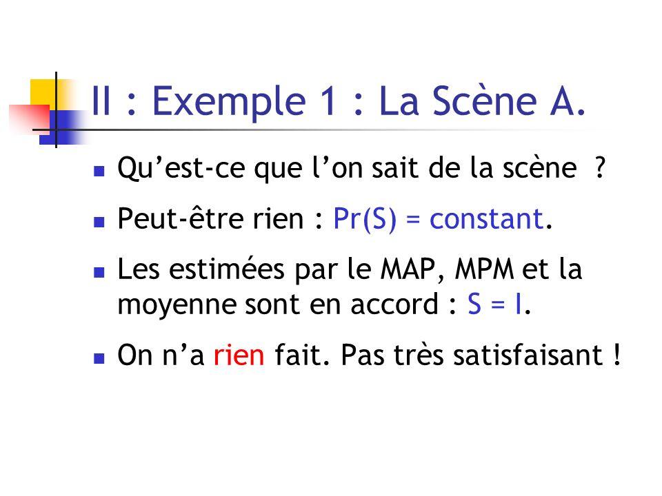 II : Exemple 1 : La Scène A. Quest-ce que lon sait de la scène ? Peut-être rien : Pr(S) = constant. Les estimées par le MAP, MPM et la moyenne sont en