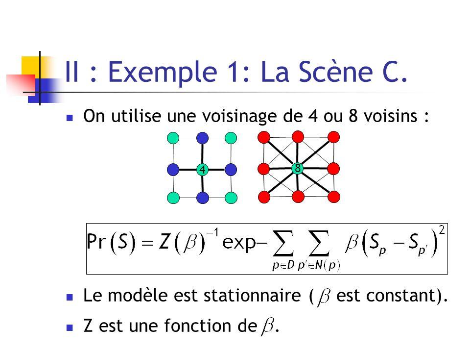 II : Exemple 1: La Scène C. On utilise une voisinage de 4 ou 8 voisins : Le modèle est stationnaire ( est constant). Z est une fonction de. 8 4