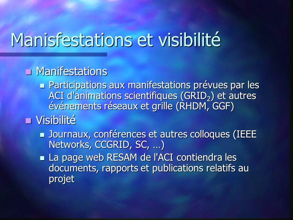 Manisfestations et visibilité Manifestations Manifestations Participations aux manifestations prévues par les ACI d animations scientifiques (GRID 2 ) et autres événements réseaux et grille (RHDM, GGF) Participations aux manifestations prévues par les ACI d animations scientifiques (GRID 2 ) et autres événements réseaux et grille (RHDM, GGF) Visibilité Visibilité Journaux, conférences et autres colloques (IEEE Networks, CCGRID, SC, …) Journaux, conférences et autres colloques (IEEE Networks, CCGRID, SC, …) La page web RESAM de l ACI contiendra les documents, rapports et publications relatifs au projet La page web RESAM de l ACI contiendra les documents, rapports et publications relatifs au projet