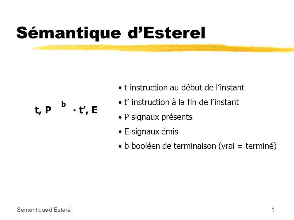 Sémantique d Esterel1 Sémantique dEsterel t, P b t, E t instruction au début de linstant t instruction à la fin de linstant P signaux présents E signaux émis b booléen de terminaison (vrai = terminé)