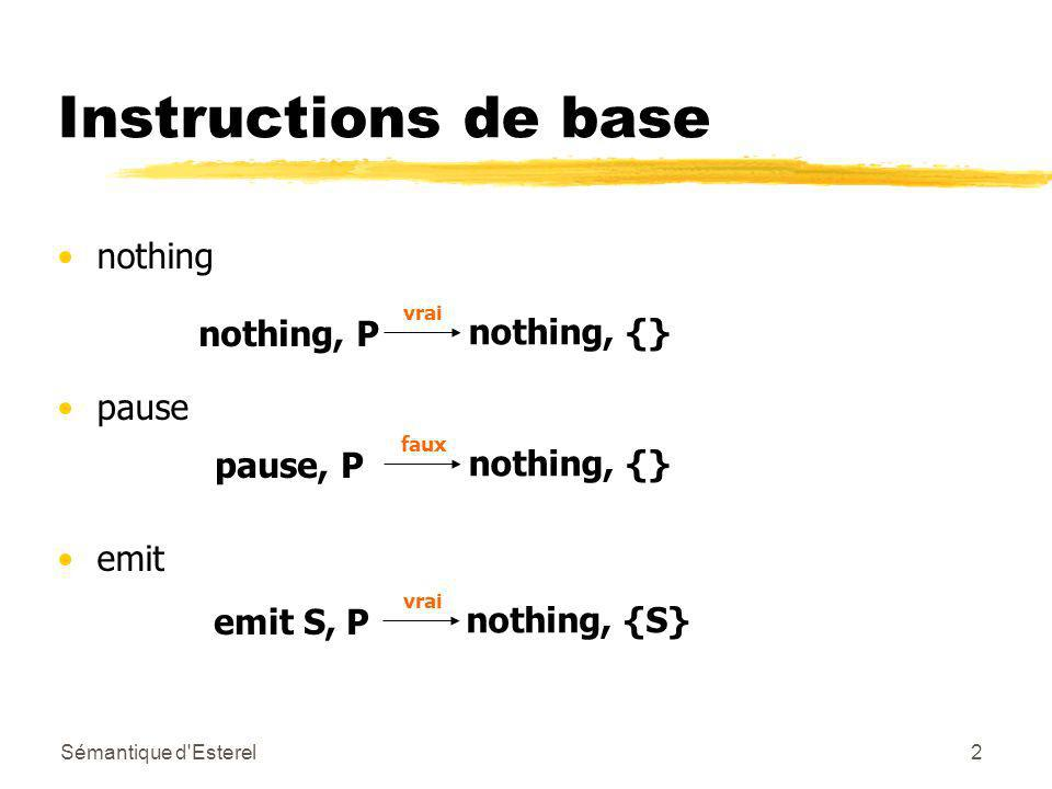 Sémantique d'Esterel2 Instructions de base nothing pause emit nothing, P vrai nothing, {} pause, P faux nothing, {} emit S, P vrai nothing, {S}
