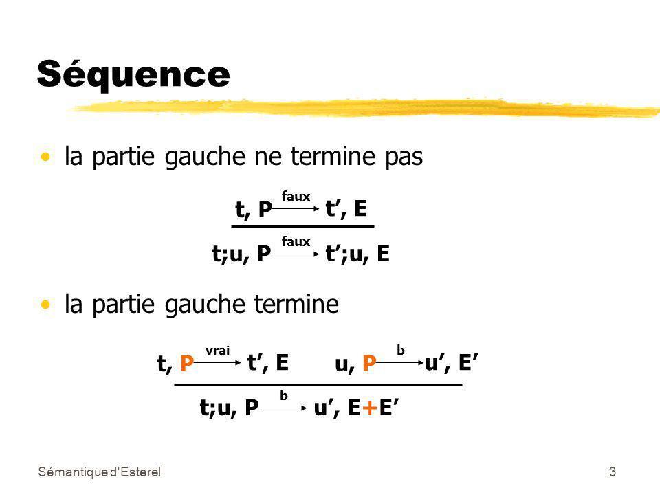 Sémantique d Esterel3 Séquence la partie gauche ne termine pas la partie gauche termine t;u, P faux t;u, E t, P faux t, E t;u, P b u, E+E t, P vrai t, E u, P b u, E
