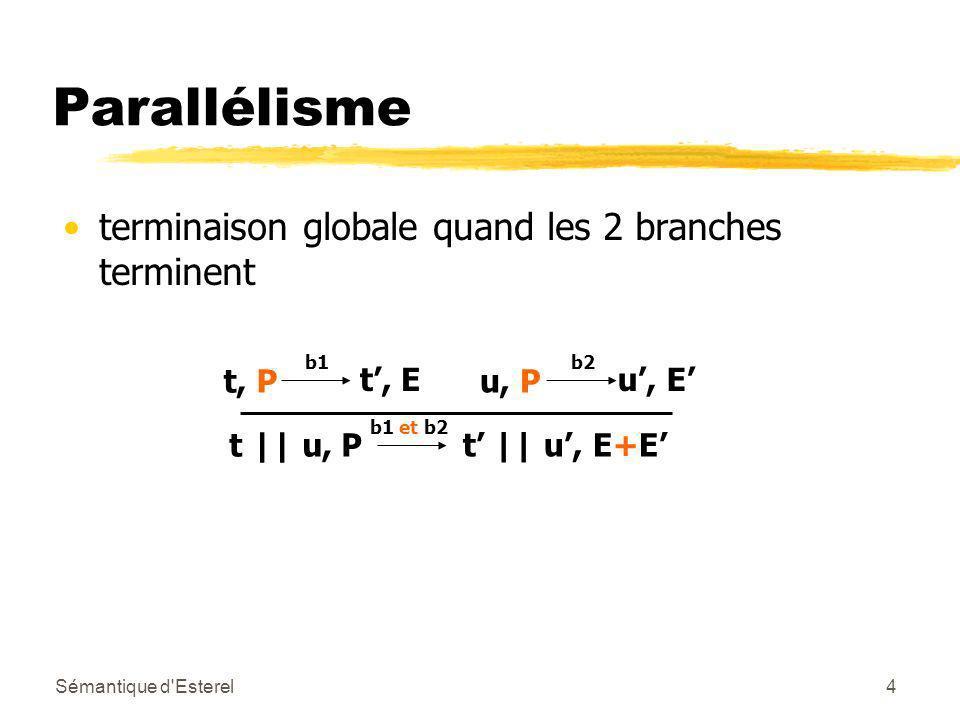 Sémantique d Esterel4 Parallélisme terminaison globale quand les 2 branches terminent t || u, P b1 et b2 t || u, E+E t, P b1 t, E u, P b2 u, E