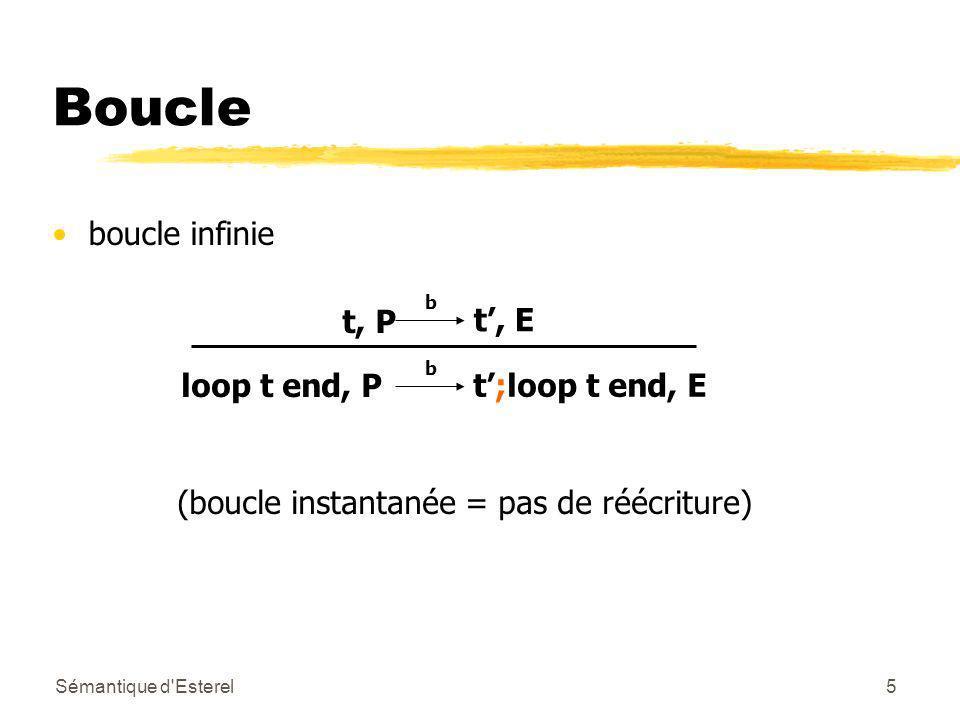 Sémantique d Esterel5 Boucle boucle infinie loop t end, P b t;loop t end, E t, P b t, E (boucle instantanée = pas de réécriture)
