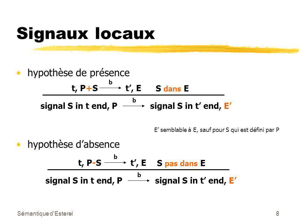 Sémantique d Esterel8 Signaux locaux hypothèse de présence hypothèse dabsence b t, P+S b t, E signal S in t end, Psignal S in t end, E S dans E b t, P-S b t, E signal S in t end, Psignal S in t end, E S pas dans E E semblable à E, sauf pour S qui est défini par P