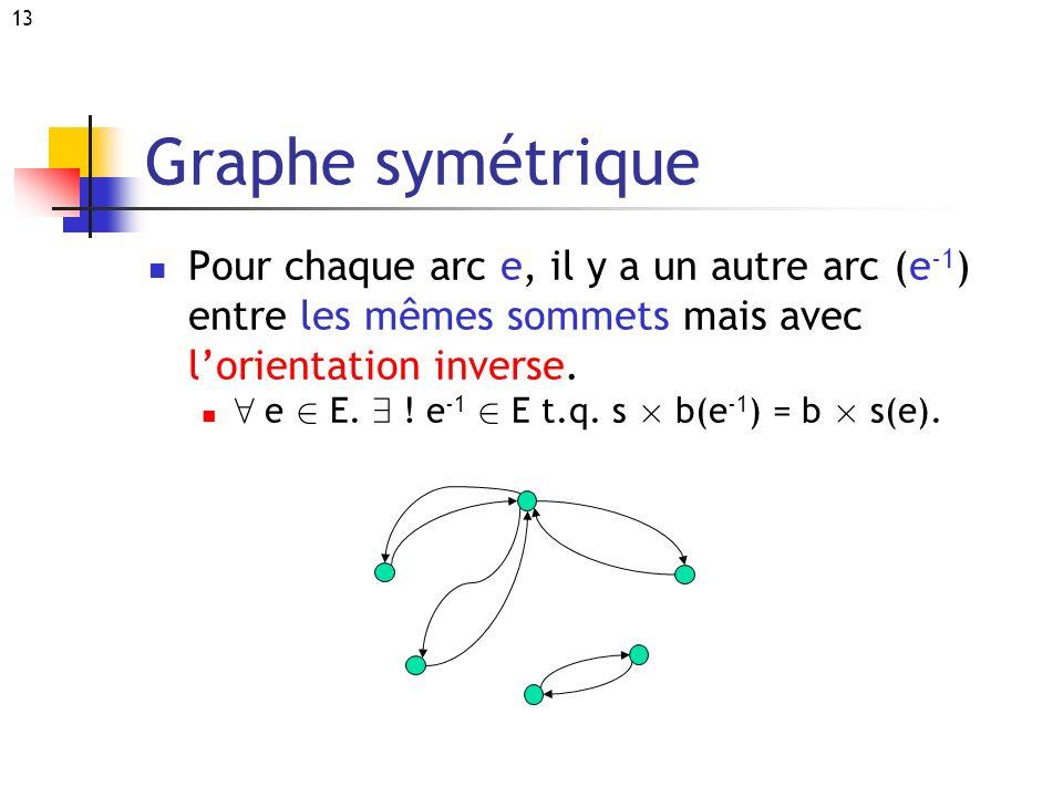 13 Graphe symétrique Pour chaque arc e, il y a un autre arc (e -1 ) entre les mêmes sommets mais avec lorientation inverse. 8 e 2 E. 9 ! e -1 2 E t.q.