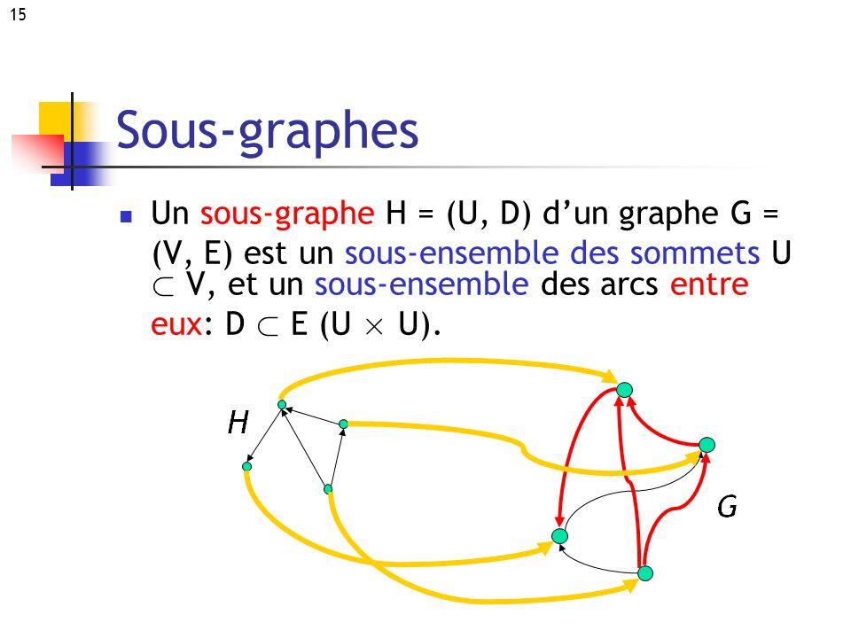 15 Sous-graphes Un sous-graphe H = (U, D) dun graphe G = (V, E) est un sous-ensemble des sommets U ½ V, et un sous-ensemble des arcs entre eux: D ½ E