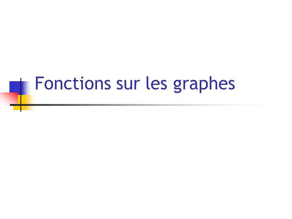 Fonctions sur les graphes