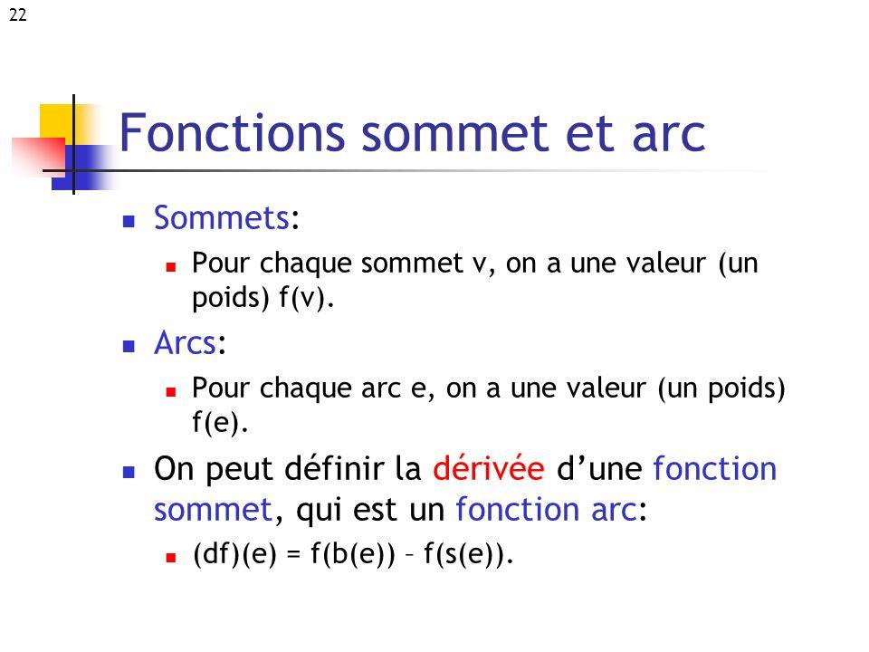 22 Fonctions sommet et arc Sommets: Pour chaque sommet v, on a une valeur (un poids) f(v). Arcs: Pour chaque arc e, on a une valeur (un poids) f(e). O