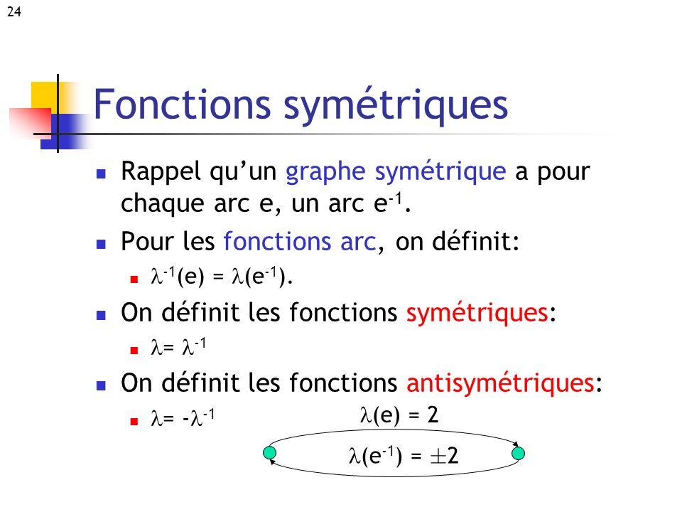 24 Fonctions symétriques Rappel quun graphe symétrique a pour chaque arc e, un arc e -1. Pour les fonctions arc, on définit: -1 (e) = (e -1 ). On défi