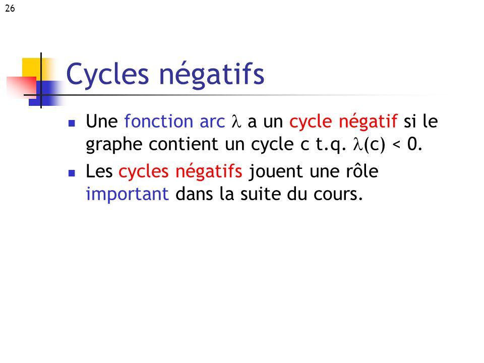 26 Cycles négatifs Une fonction arc a un cycle négatif si le graphe contient un cycle c t.q. (c) < 0. Les cycles négatifs jouent une rôle important da