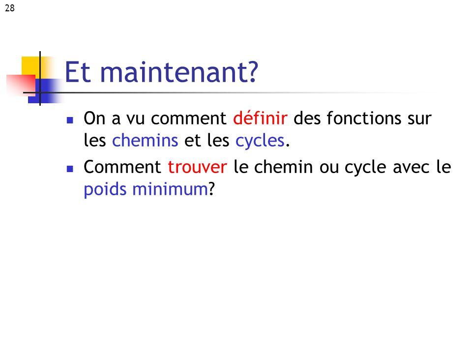 28 Et maintenant? On a vu comment définir des fonctions sur les chemins et les cycles. Comment trouver le chemin ou cycle avec le poids minimum?