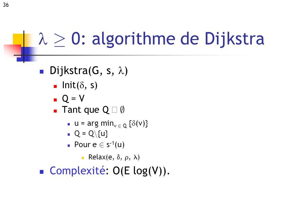 36 ¸ 0: algorithme de Dijkstra Dijkstra(G, s, ) Init(, s) Q = V Tant que Q ; u = arg min v 2 Q { (v)} Q = Q n {u} Pour e 2 s -1 (u) Relax(e,,, ) Compl