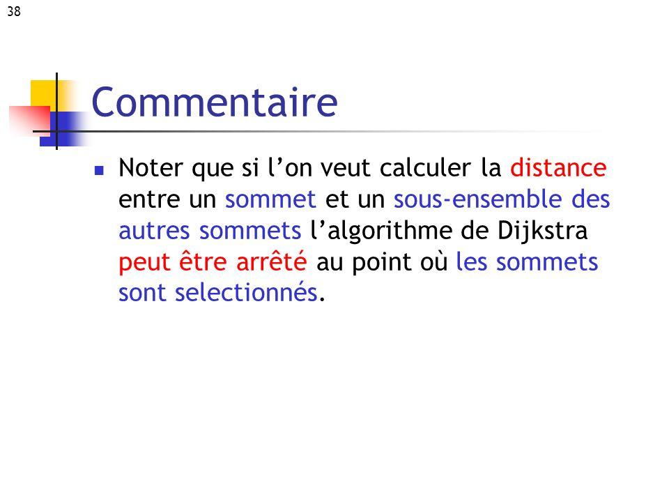 38 Commentaire Noter que si lon veut calculer la distance entre un sommet et un sous-ensemble des autres sommets lalgorithme de Dijkstra peut être arr
