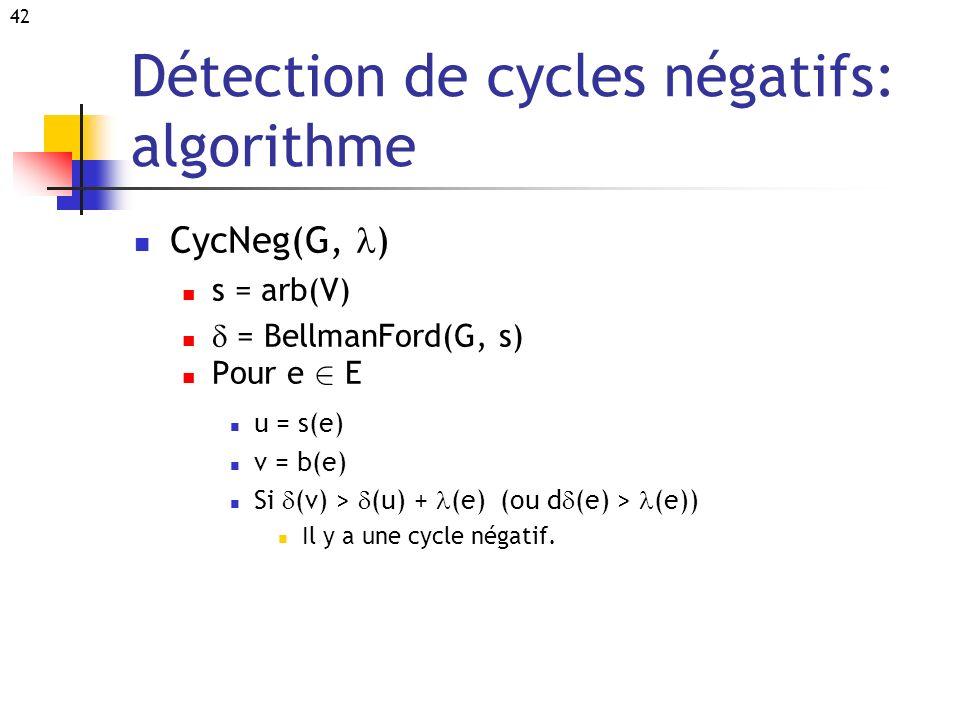 42 Détection de cycles négatifs: algorithme CycNeg(G, ) s = arb(V) = BellmanFord(G, s) Pour e 2 E u = s(e) v = b(e) Si (v) > (u) + (e) (ou d (e) > (e)