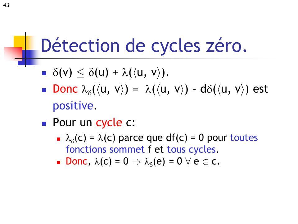43 Détection de cycles zéro. (v) · (u) + ( h u, v i ). Donc ( h u, v i ) = ( h u, v i ) - d ( h u, v i ) est positive. Pour un cycle c: (c) = (c) parc