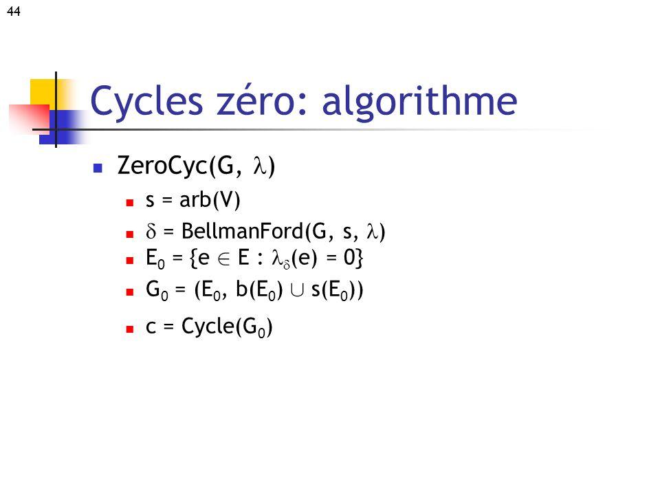 44 Cycles zéro: algorithme ZeroCyc(G, ) s = arb(V) = BellmanFord(G, s, ) E 0 = {e 2 E : (e) = 0} G 0 = (E 0, b(E 0 ) [ s(E 0 )) c = Cycle(G 0 )
