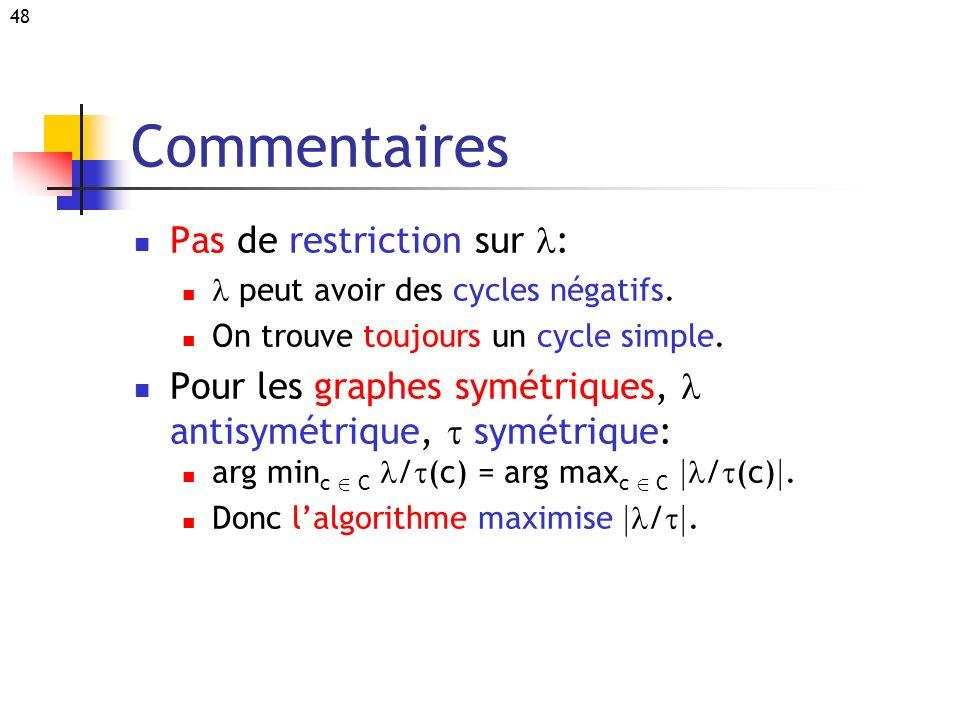 48 Commentaires Pas de restriction sur : peut avoir des cycles négatifs. On trouve toujours un cycle simple. Pour les graphes symétriques, antisymétri