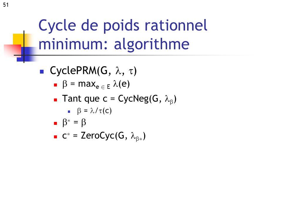 51 Cycle de poids rationnel minimum: algorithme CyclePRM(G,, ) = max e 2 E (e) Tant que c = CycNeg(G, ) = / (c) ¤ = c ¤ = ZeroCyc(G, ¤ )