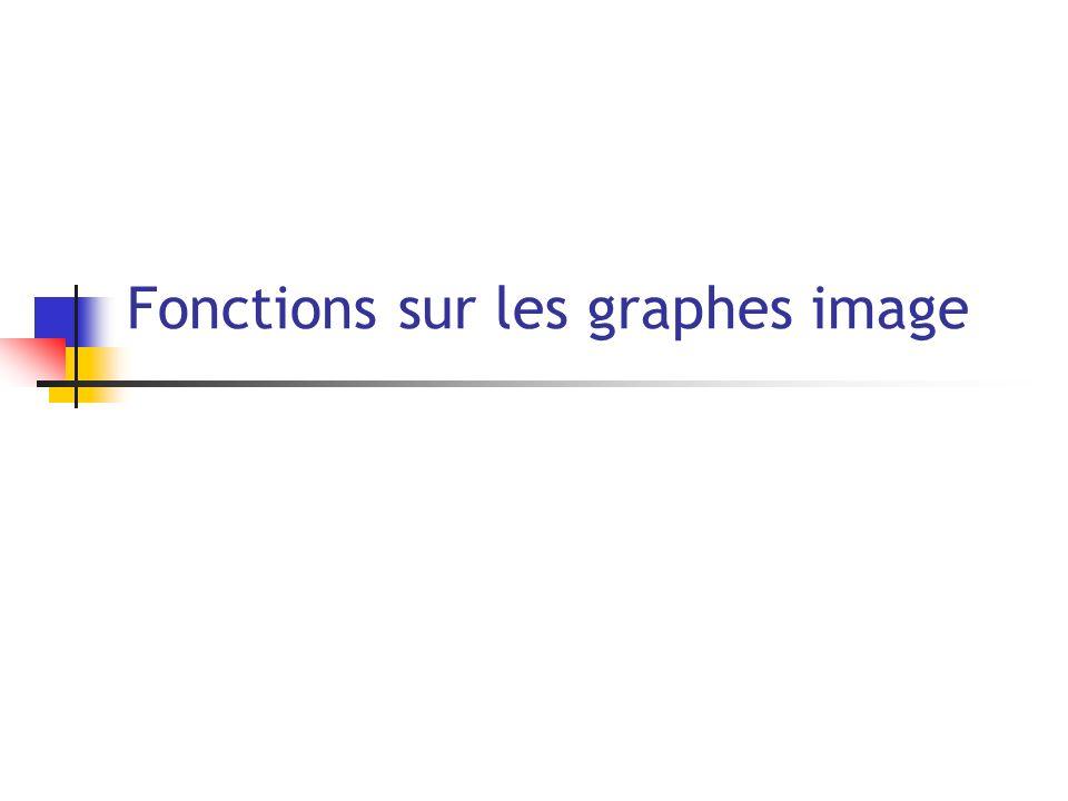 Fonctions sur les graphes image