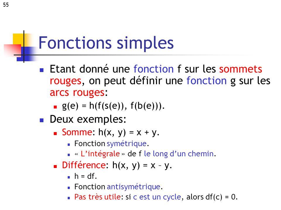 55 Fonctions simples Etant donné une fonction f sur les sommets rouges, on peut définir une fonction g sur les arcs rouges: g(e) = h(f(s(e)), f(b(e)))