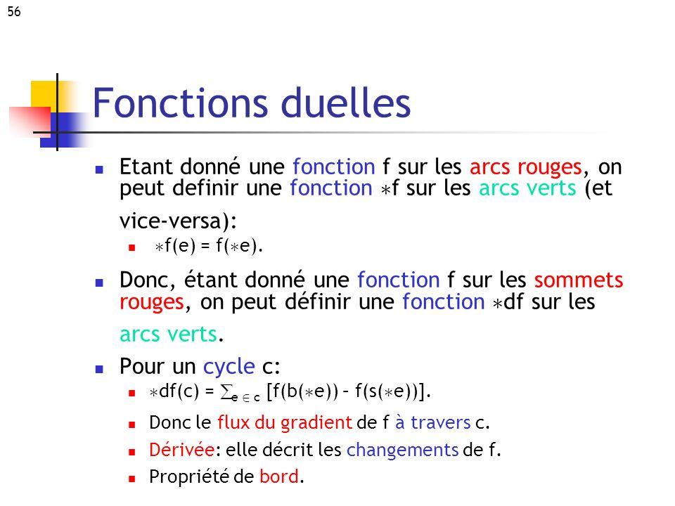 56 Fonctions duelles Etant donné une fonction f sur les arcs rouges, on peut definir une fonction ¤ f sur les arcs verts (et vice-versa): ¤ f(e) = f(