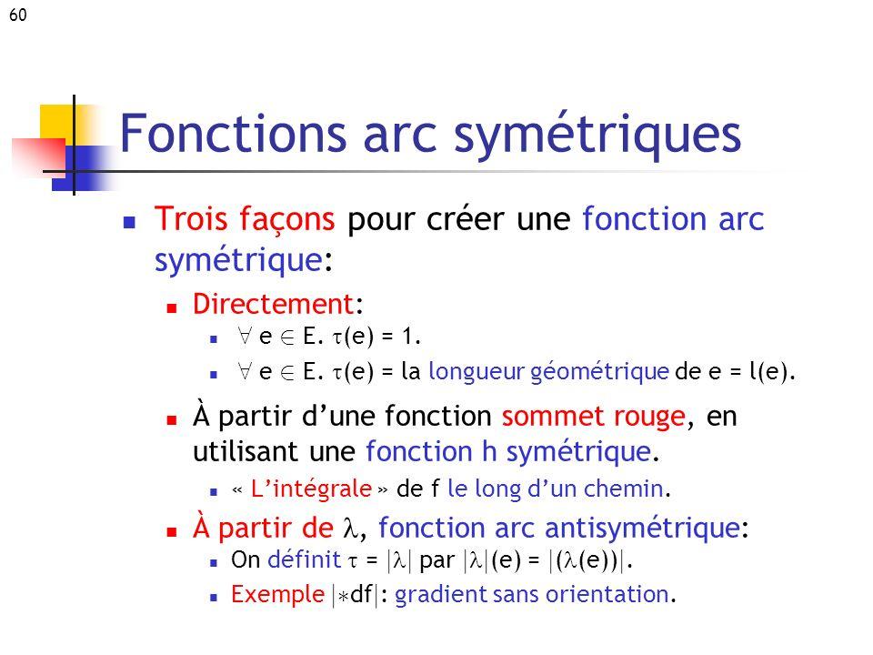 60 Fonctions arc symétriques Trois façons pour créer une fonction arc symétrique: Directement: 8 e 2 E. (e) = 1. 8 e 2 E. (e) = la longueur géométriqu