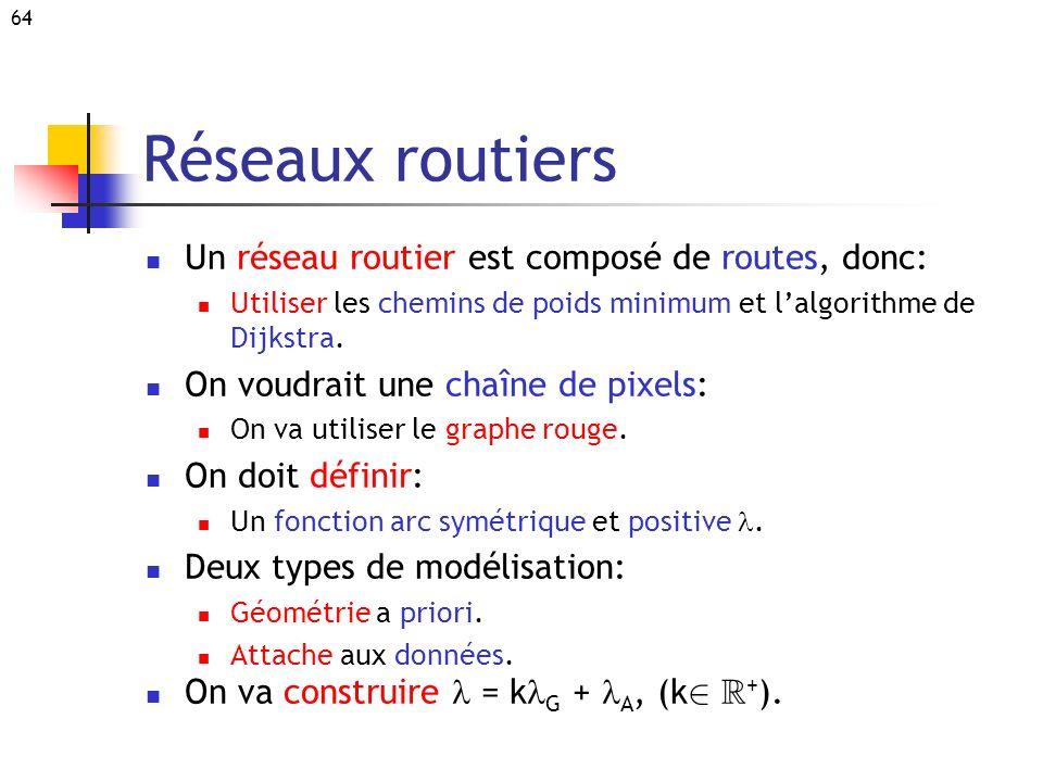 64 Réseaux routiers Un réseau routier est composé de routes, donc: Utiliser les chemins de poids minimum et lalgorithme de Dijkstra. On voudrait une c