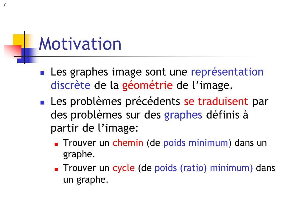 7 Motivation Les graphes image sont une représentation discrète de la géométrie de limage. Les problèmes précédents se traduisent par des problèmes su
