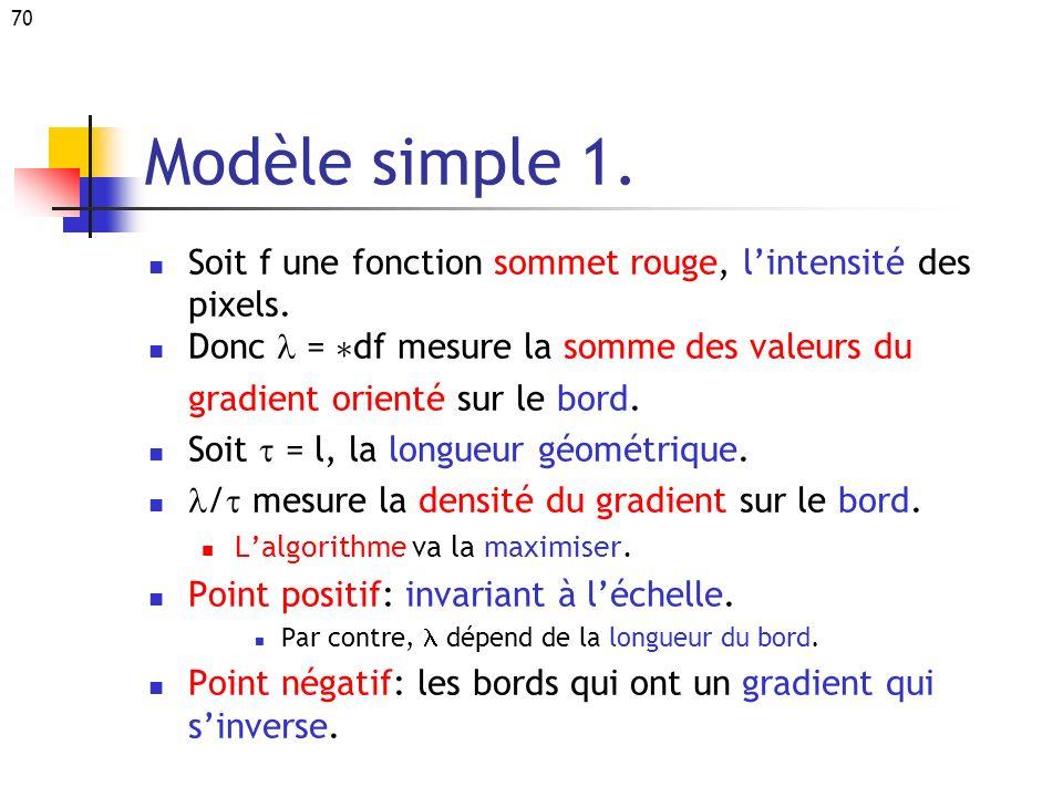 70 Modèle simple 1. Soit f une fonction sommet rouge, lintensité des pixels. Donc = ¤ df mesure la somme des valeurs du gradient orienté sur le bord.