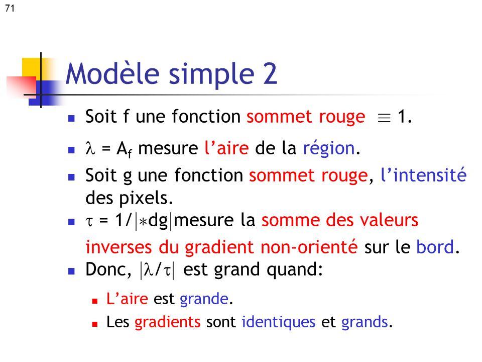 71 Modèle simple 2 Soit f une fonction sommet rouge ´ 1. = A f mesure laire de la région. Soit g une fonction sommet rouge, lintensité des pixels. = 1