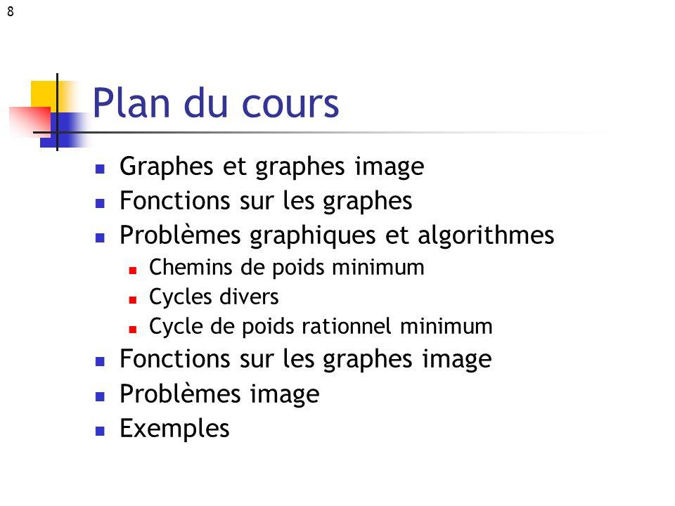 8 Plan du cours Graphes et graphes image Fonctions sur les graphes Problèmes graphiques et algorithmes Chemins de poids minimum Cycles divers Cycle de