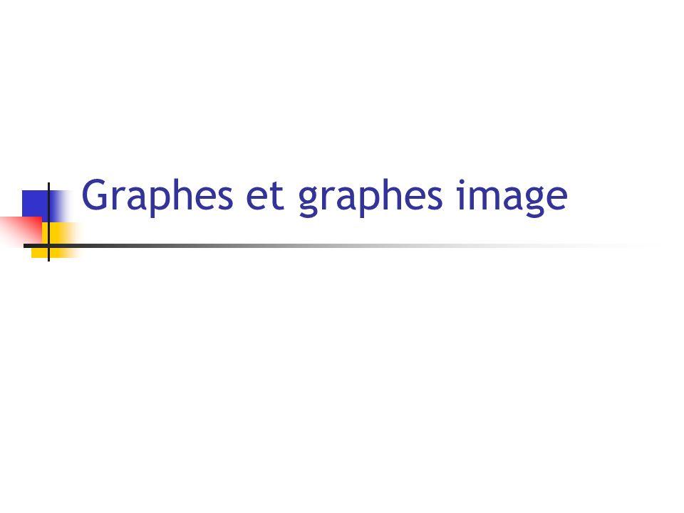 Graphes et graphes image
