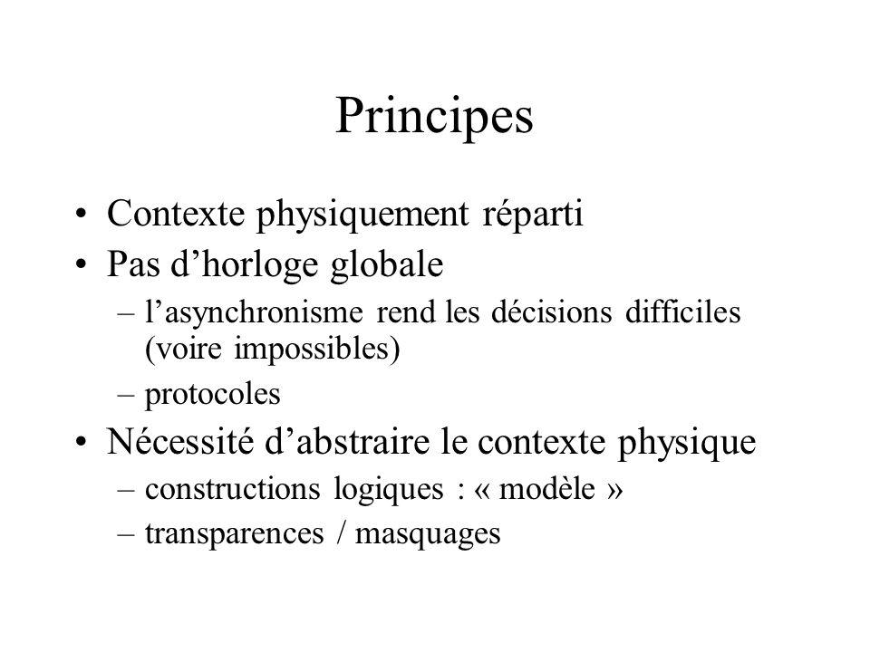 Principes Contexte physiquement réparti Pas dhorloge globale –lasynchronisme rend les décisions difficiles (voire impossibles) –protocoles Nécessité dabstraire le contexte physique –constructions logiques : « modèle » –transparences / masquages