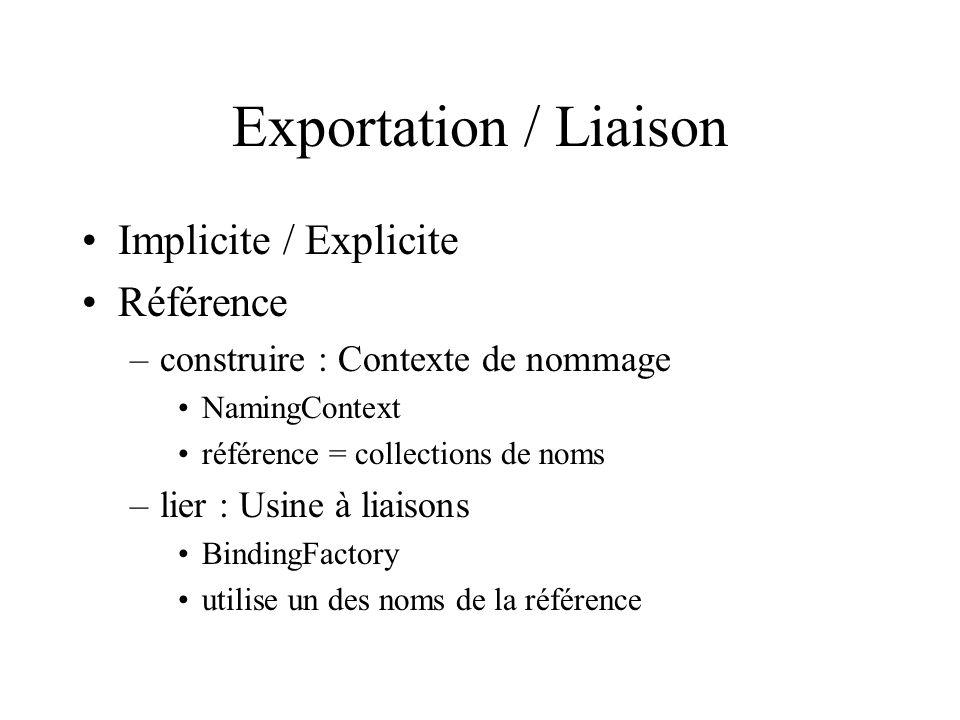 Exportation / Liaison Implicite / Explicite Référence –construire : Contexte de nommage NamingContext référence = collections de noms –lier : Usine à liaisons BindingFactory utilise un des noms de la référence