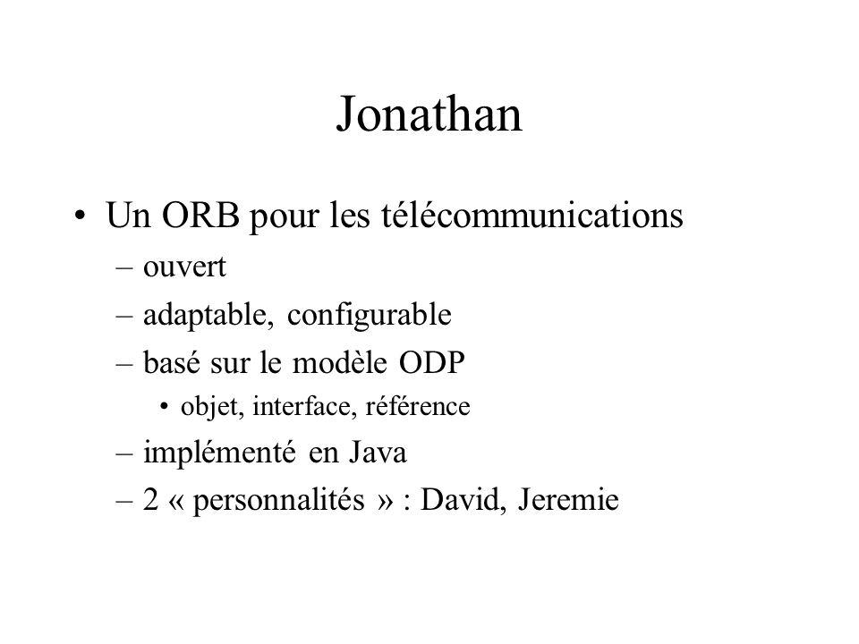 Jonathan Un ORB pour les télécommunications –ouvert –adaptable, configurable –basé sur le modèle ODP objet, interface, référence –implémenté en Java –2 « personnalités » : David, Jeremie