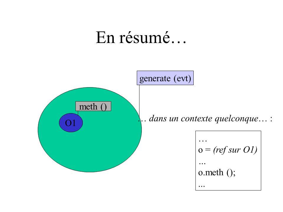 En résumé… O1 meth () … o = (ref sur O1) … o.meth ();...