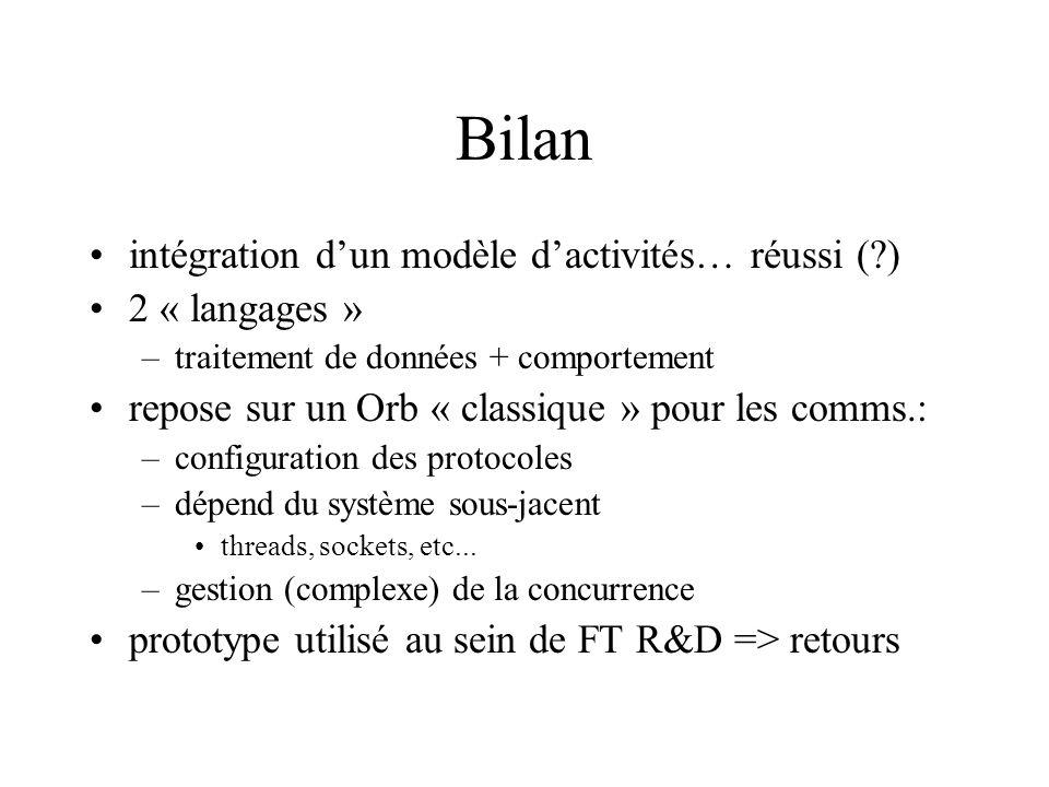Bilan intégration dun modèle dactivités… réussi (?) 2 « langages » –traitement de données + comportement repose sur un Orb « classique » pour les comms.: –configuration des protocoles –dépend du système sous-jacent threads, sockets, etc...