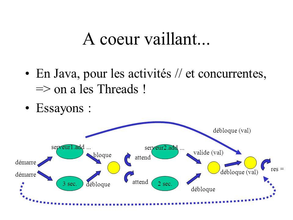 A coeur vaillant... En Java, pour les activités // et concurrentes, => on a les Threads .