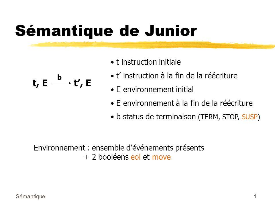 Sémantique1 Sémantique de Junior t, E b t instruction initiale t instruction à la fin de la réécriture E environnement initial E environnement à la fin de la réécriture b status de terminaison (TERM, STOP, SUSP) Environnement : ensemble dévénements présents + 2 booléens eoi et move