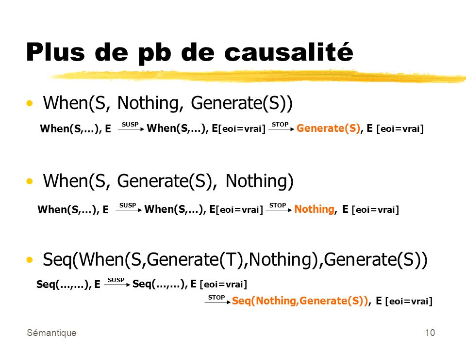 Sémantique10 Plus de pb de causalité When(S, Nothing, Generate(S)) When(S, Generate(S), Nothing) Seq(When(S,Generate(T),Nothing),Generate(S)) SUSP When(S,...), E When(S,...), E [eoi=vrai] STOP Generate(S), E [eoi=vrai] SUSP Seq(...,...), E Seq(...,...), E [eoi=vrai] STOP Seq(Nothing,Generate(S)), E [eoi=vrai] SUSP When(S,...), E When(S,...), E [eoi=vrai] STOP Nothing, E [eoi=vrai]