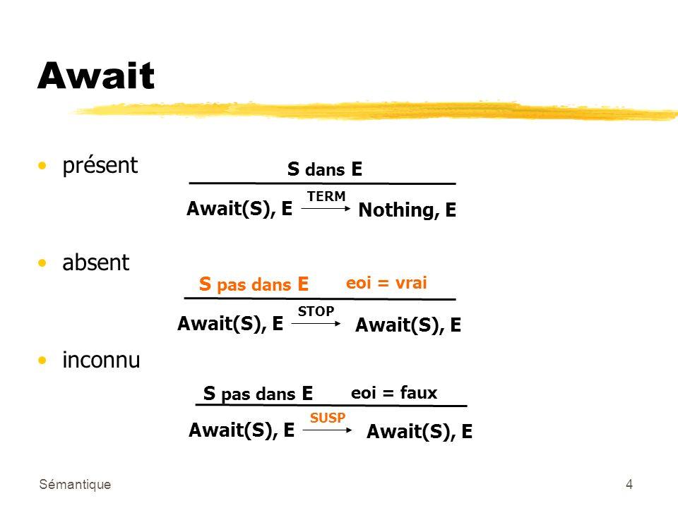 Sémantique4 Await présent absent inconnu TERM Nothing, E Await(S), E S dans E STOP Await(S), E eoi = vrai S pas dans E eoi = faux S pas dans E SUSP Await(S), E