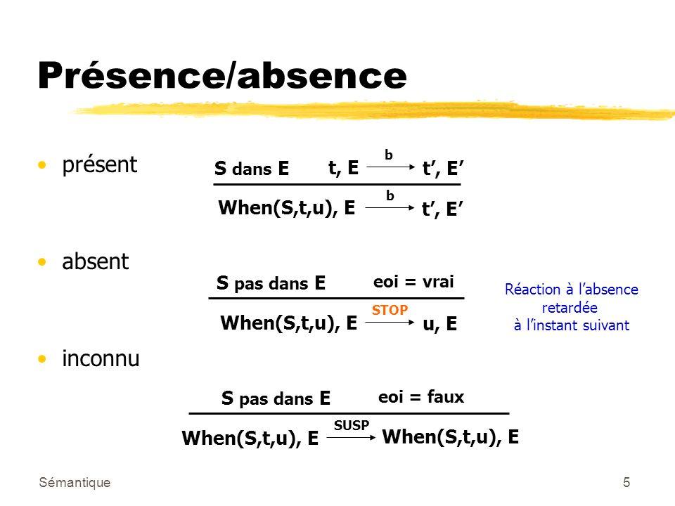 Sémantique5 Présence/absence présent absent inconnu b t, E b When(S,t,u), E t, E S dans E STOP u, E eoi = vrai S pas dans E When(S,t,u), E SUSP eoi = faux S pas dans E When(S,t,u), E Réaction à labsence retardée à linstant suivant