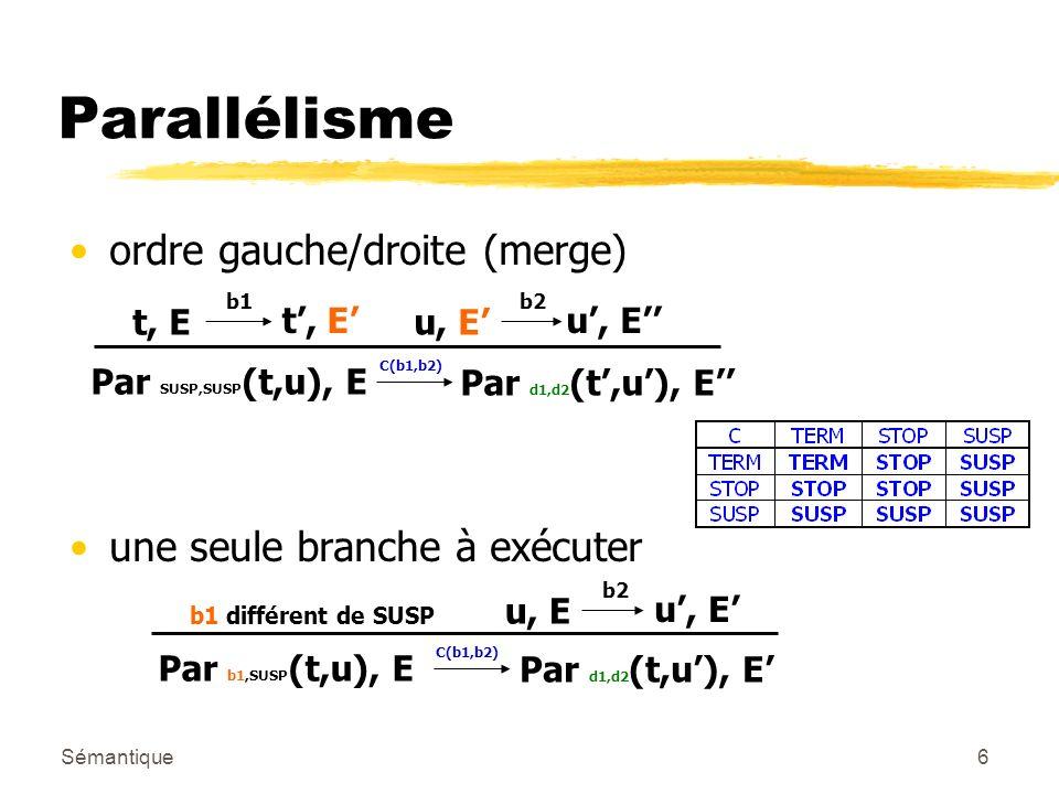 Sémantique6 ordre gauche/droite (merge) une seule branche à exécuter Parallélisme Par SUSP,SUSP (t,u), E C(b1,b2) Par d1,d2 (t,u), E t, E b1 t, E u, E b2 u, E Par b1,SUSP (t,u), E C(b1,b2) Par d1,d2 (t,u), E u, E b2 u, E b1 différent de SUSP