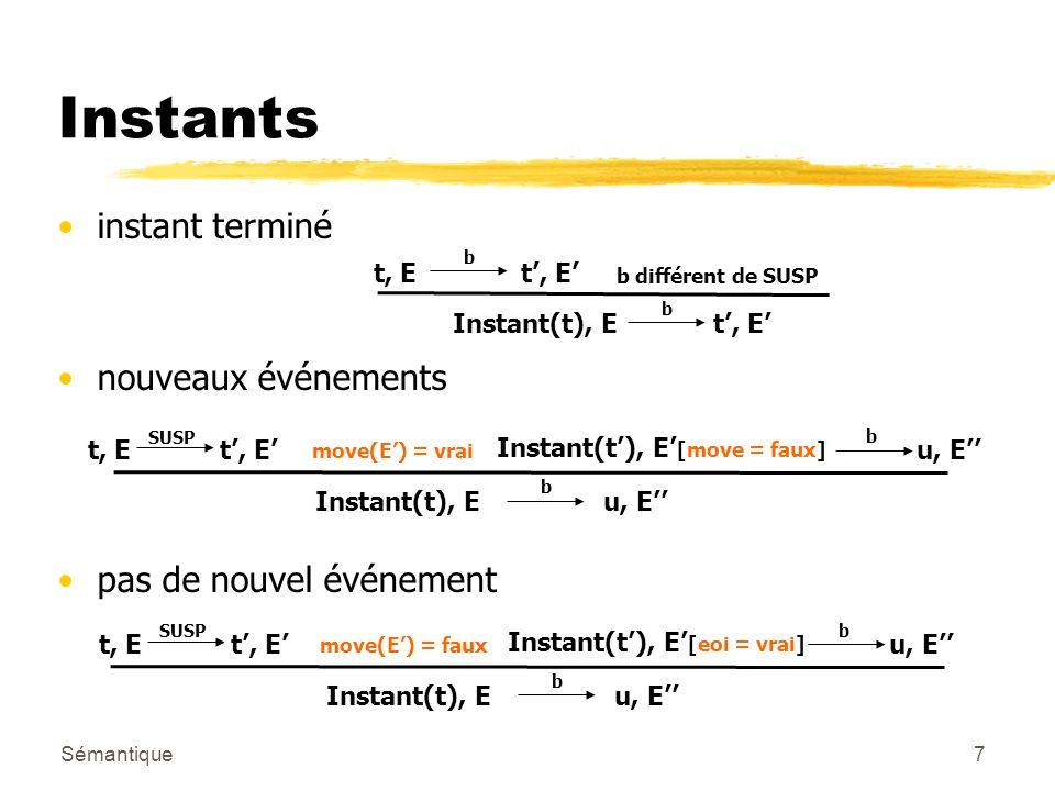 Sémantique7 instant terminé nouveaux événements pas de nouvel événement Instants b t, E b Instant(t), Et, E b différent de SUSP b t, E SUSP t, E Instant(t), E u, E move(E) = faux b Instant(t), E [eoi = vrai] u, E b t, E SUSP t, E Instant(t), E u, E move(E) = vrai b Instant(t), E [move = faux] u, E
